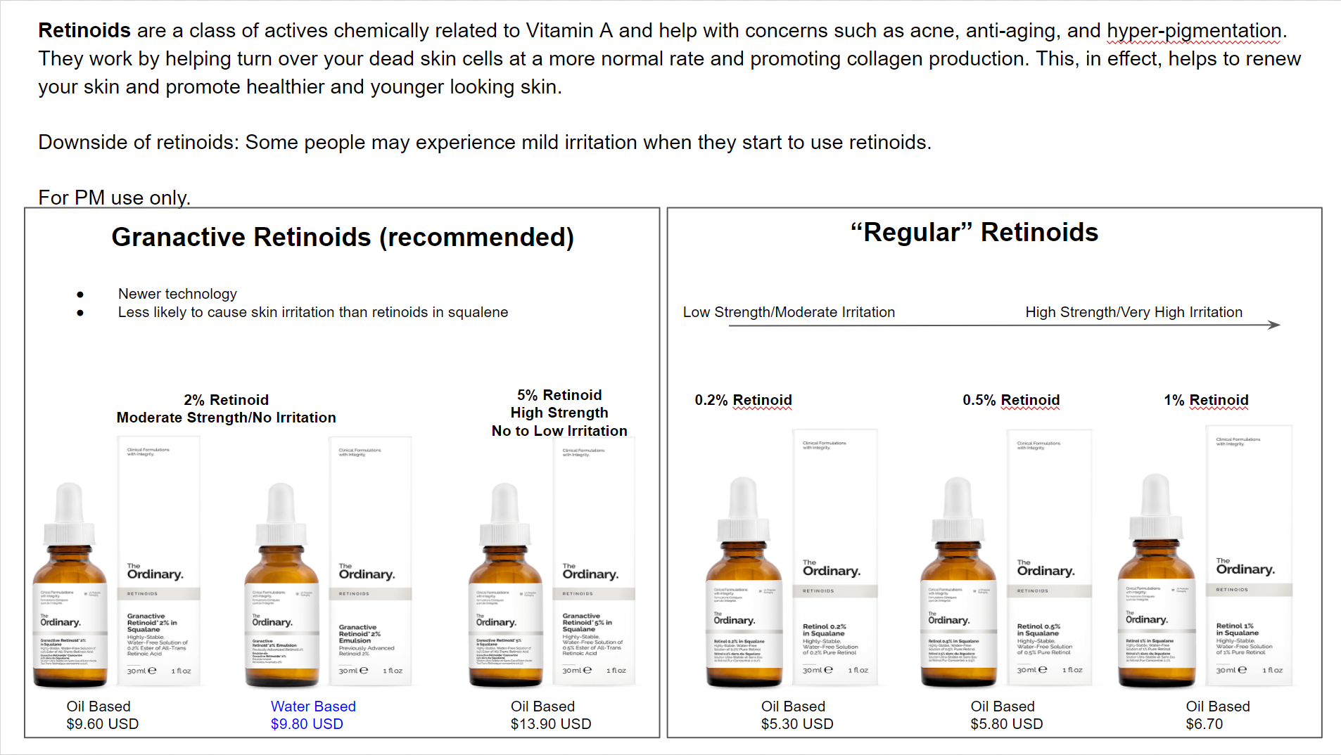 The Ordinary Shopping Guide - Anti Aging