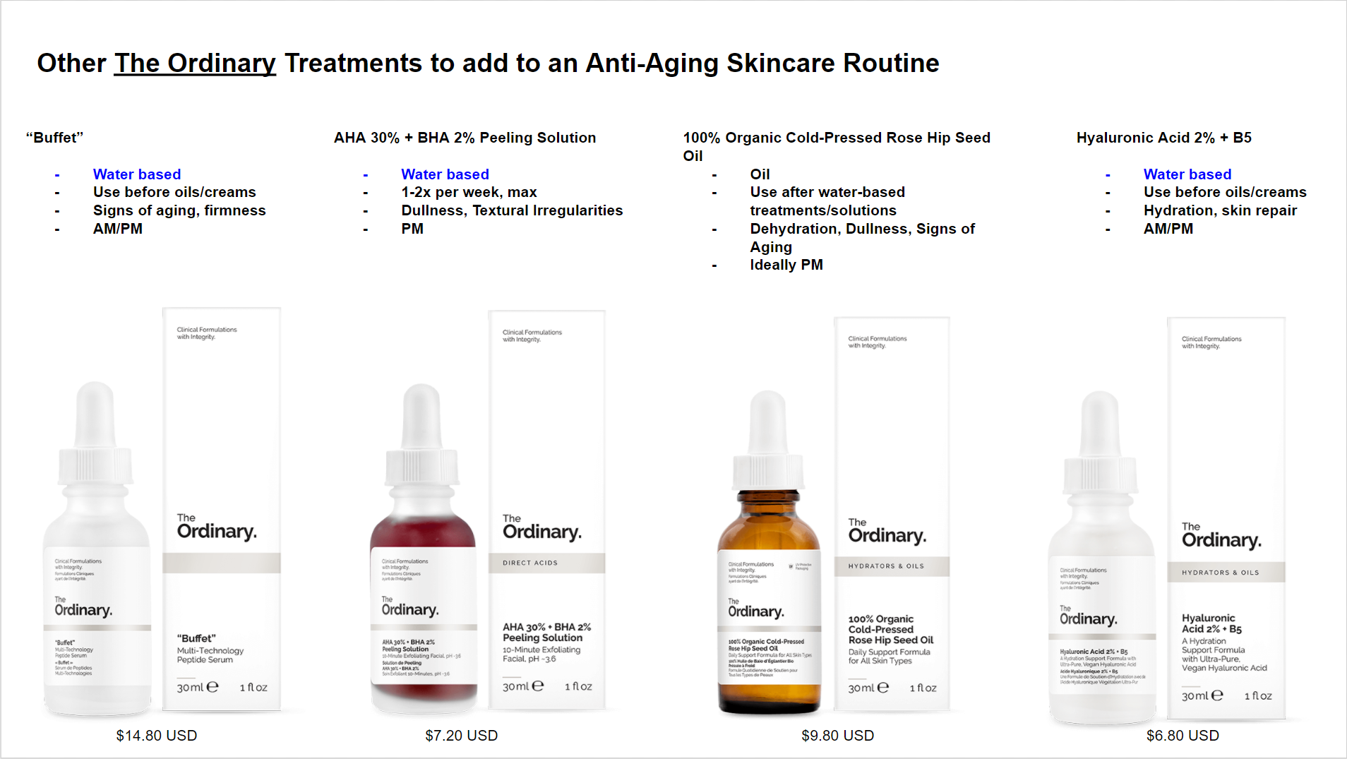 The Ordinary Shopping Guide - For Anti Aging Skincare