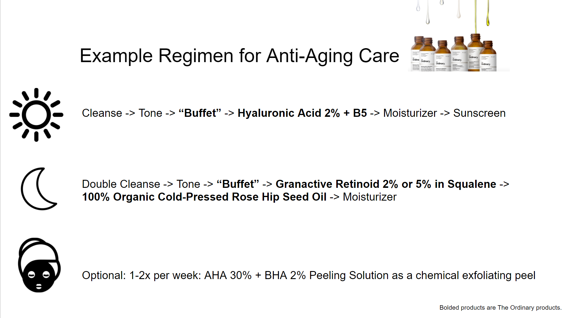 The Ordinary Example Regimen for Anti Aging