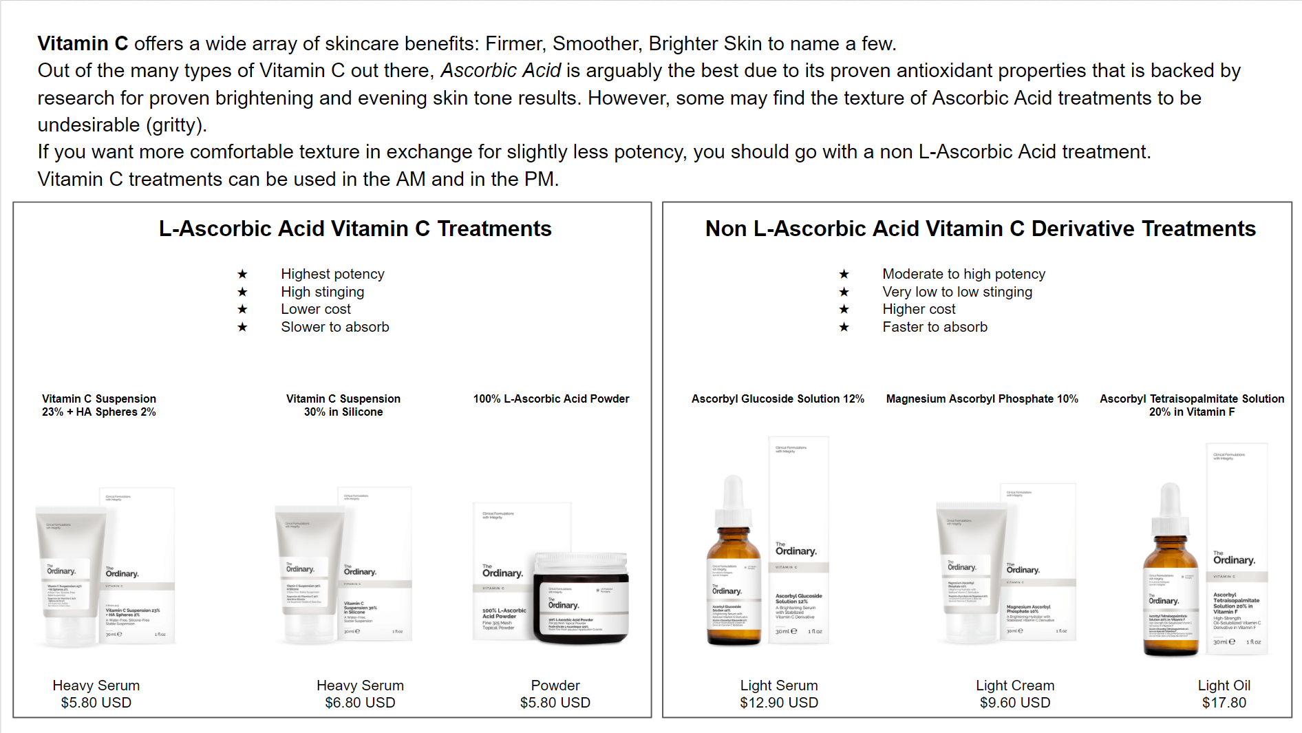 The Ordinary Vitamin C Treatment Guide