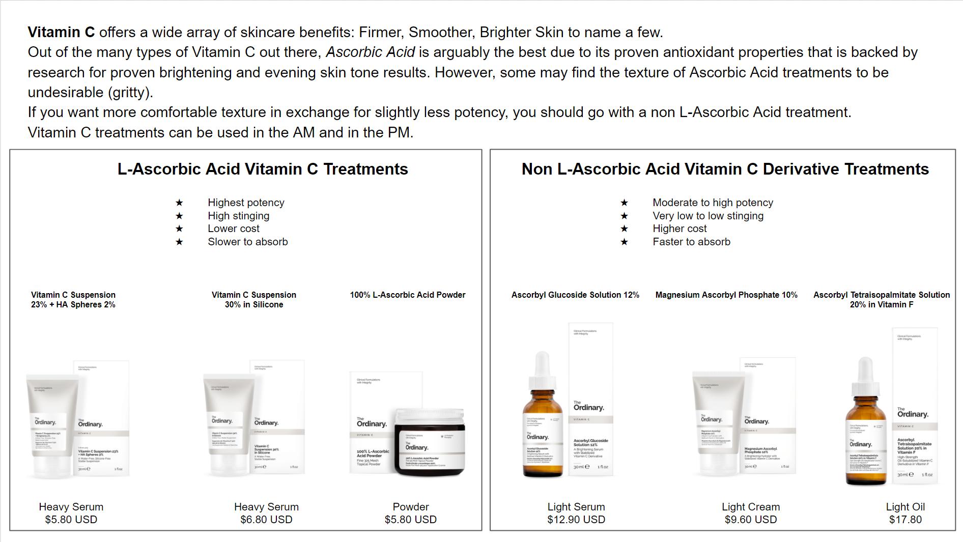 The Ordinary Vitamin C Treatment Guide