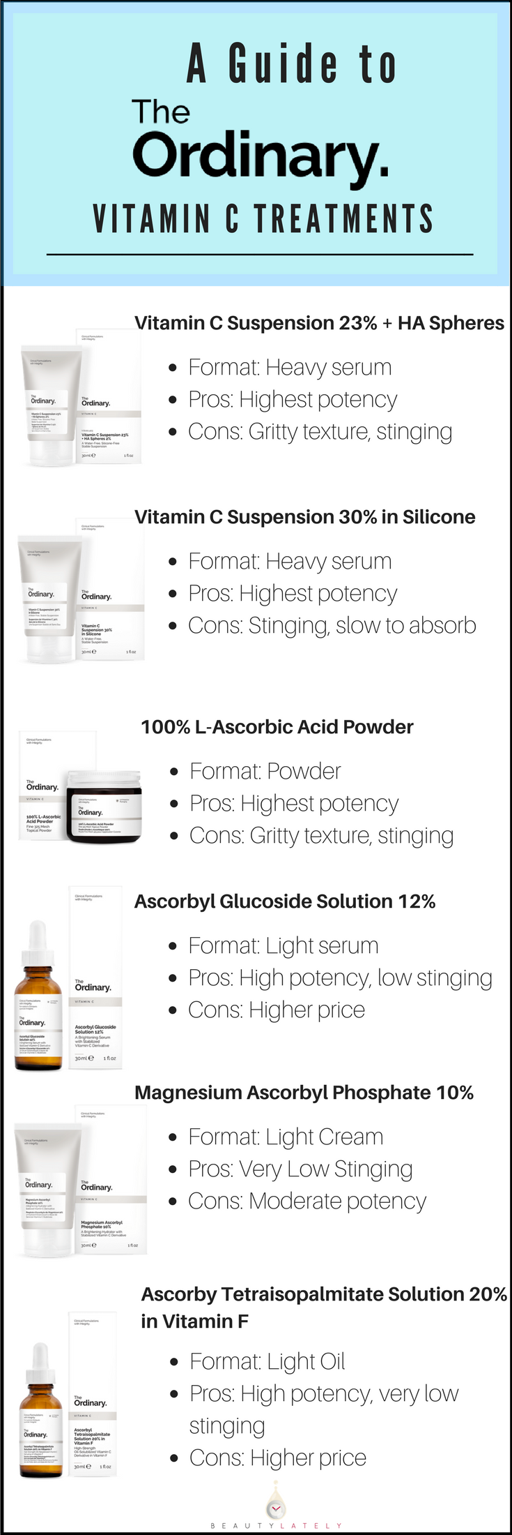 The Ordinary Dark Spot Product Treatment Guide