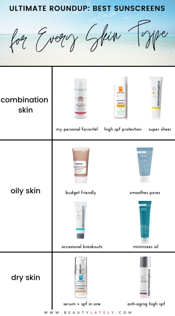 best sunscreens for every skin type