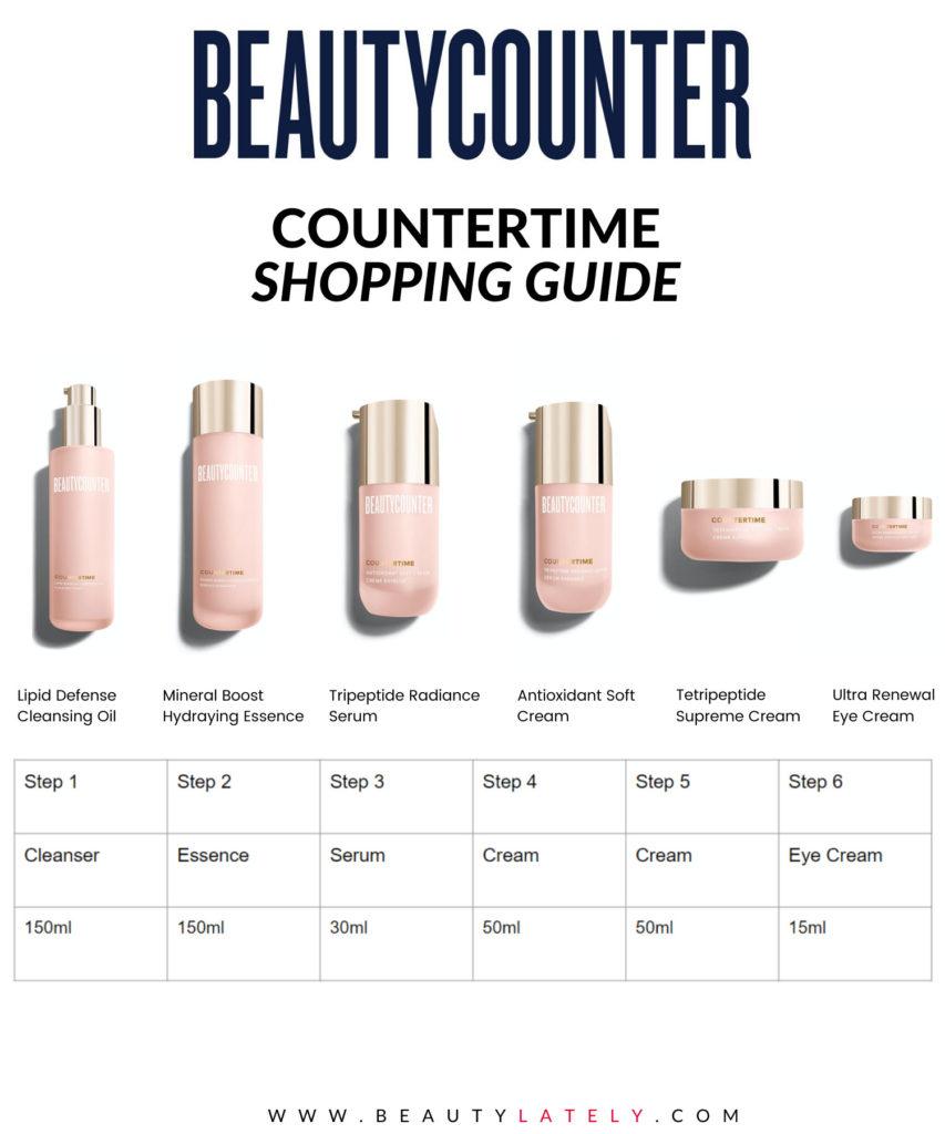 Beautycounter Countertime Shopping Guide Table